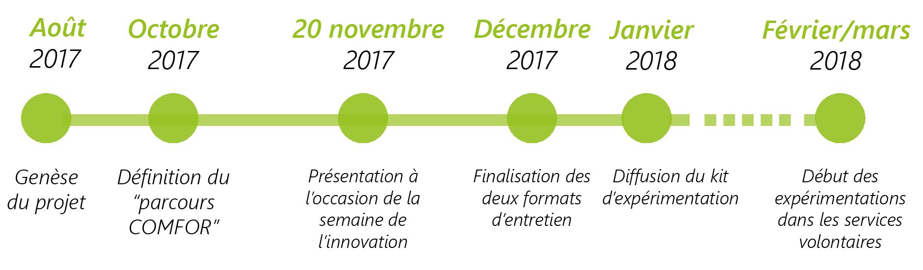 comfor  u2013 laboratoire d u0026 39 innovations de la pr u00e9fecture d u0026 39 ile